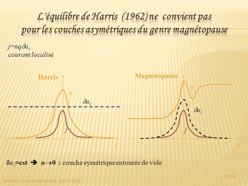L équilibre de Harris (1962) ne convient pas pour les couches asymétriques du genre magnétopause