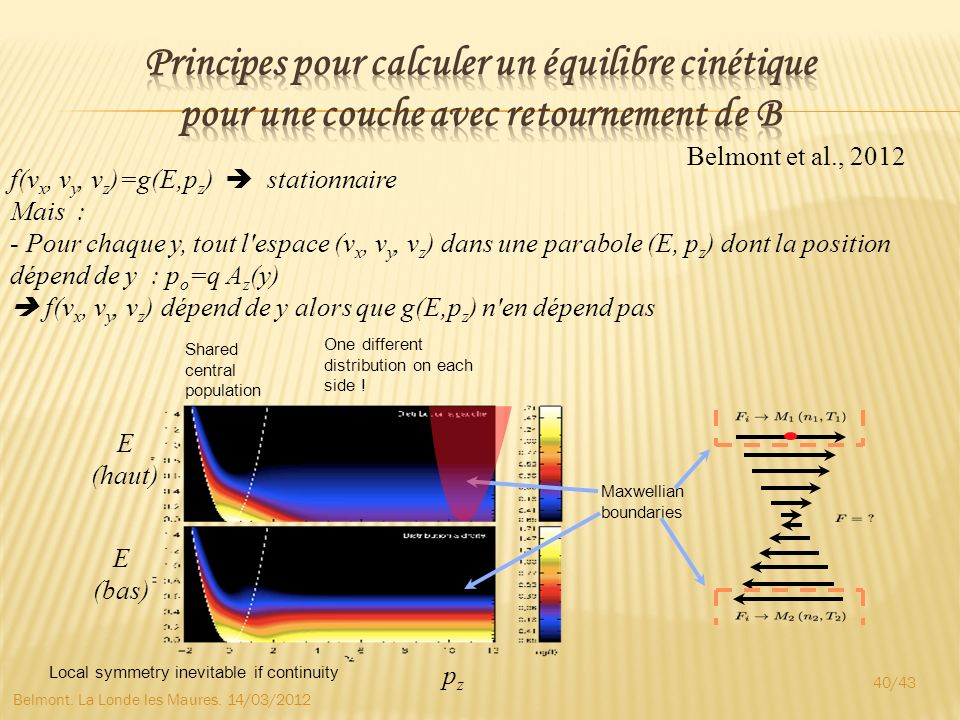 Principes pour calculer un équilibre cinétique pour une couche avec retournement de B