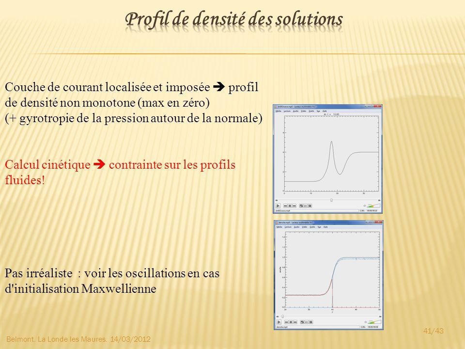Profil de densité des solutions