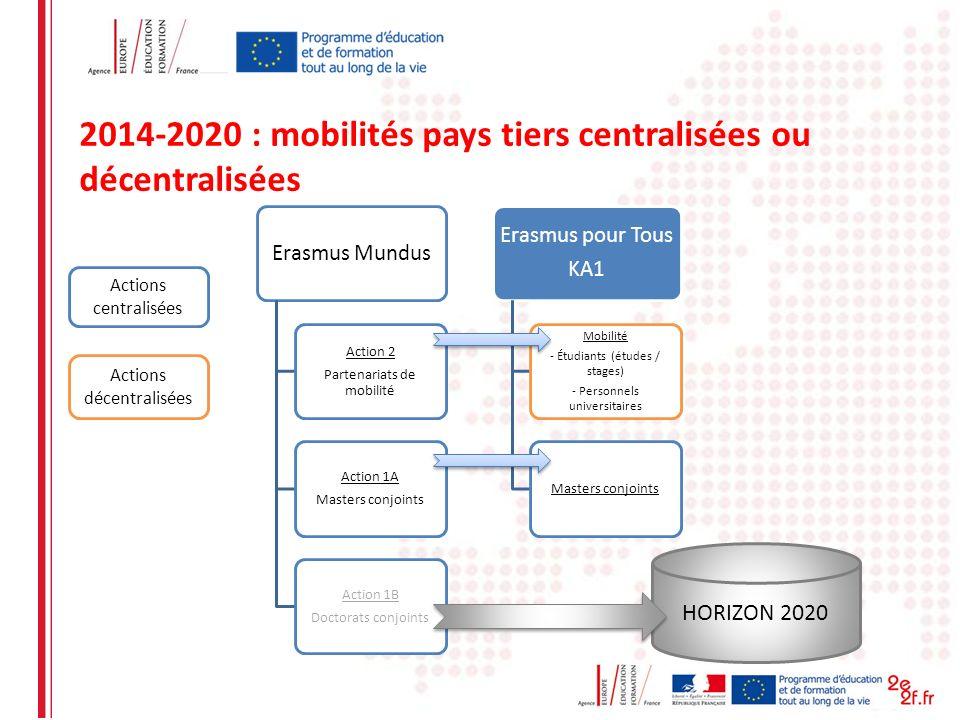 2014-2020 : mobilités pays tiers centralisées ou décentralisées