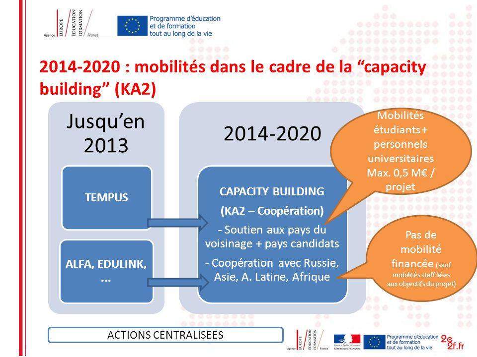 06/12/2012 2014-2020 : mobilités dans le cadre de la capacity building (KA2) Jusqu'en 2013. TEMPUS.