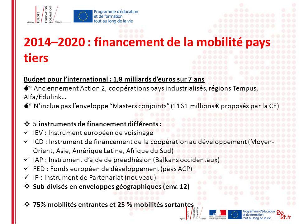 2014–2020 : financement de la mobilité pays tiers