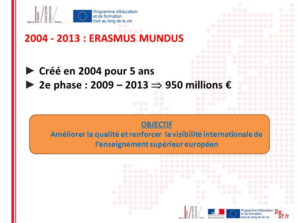 2004 - 2013 : ERASMUS MUNDUS ► Créé en 2004 pour 5 ans