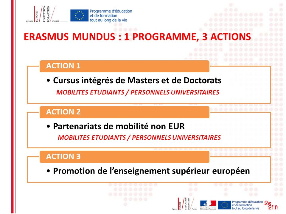ERASMUS MUNDUS : 1 PROGRAMME, 3 ACTIONS