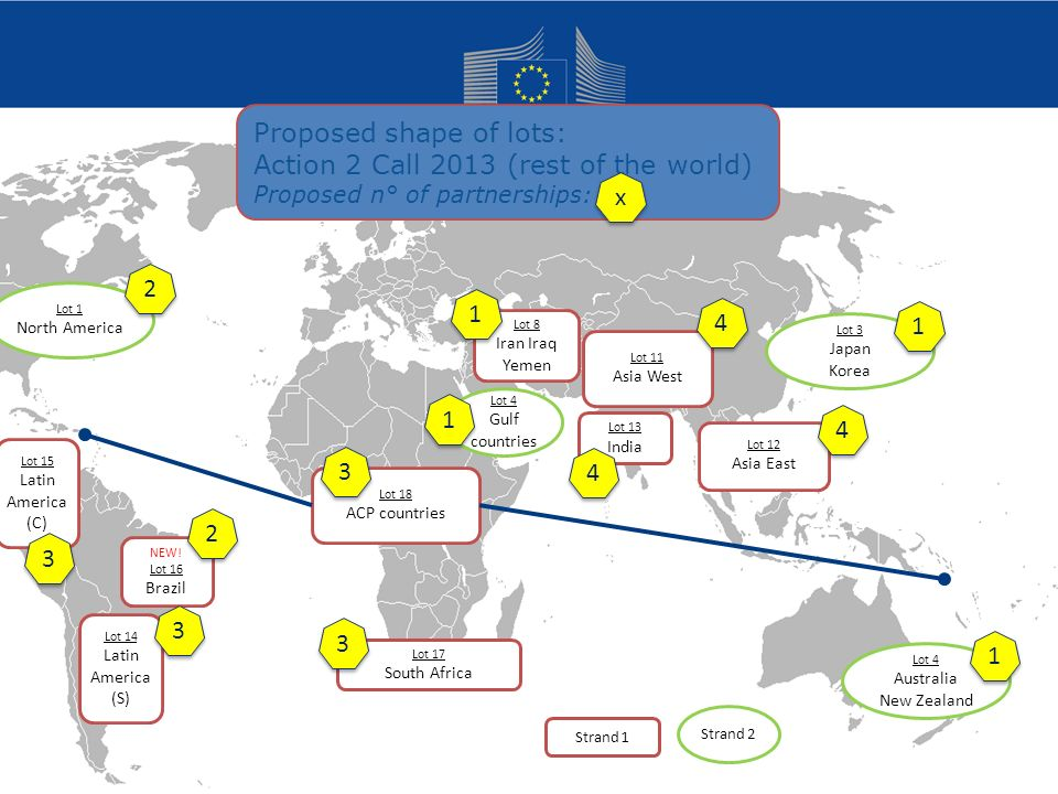 Proposed shape of lots: Action 2 Call 2013 (rest of the world)