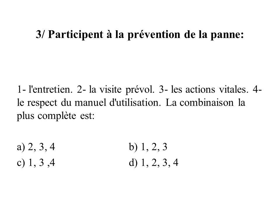3/ Participent à la prévention de la panne: