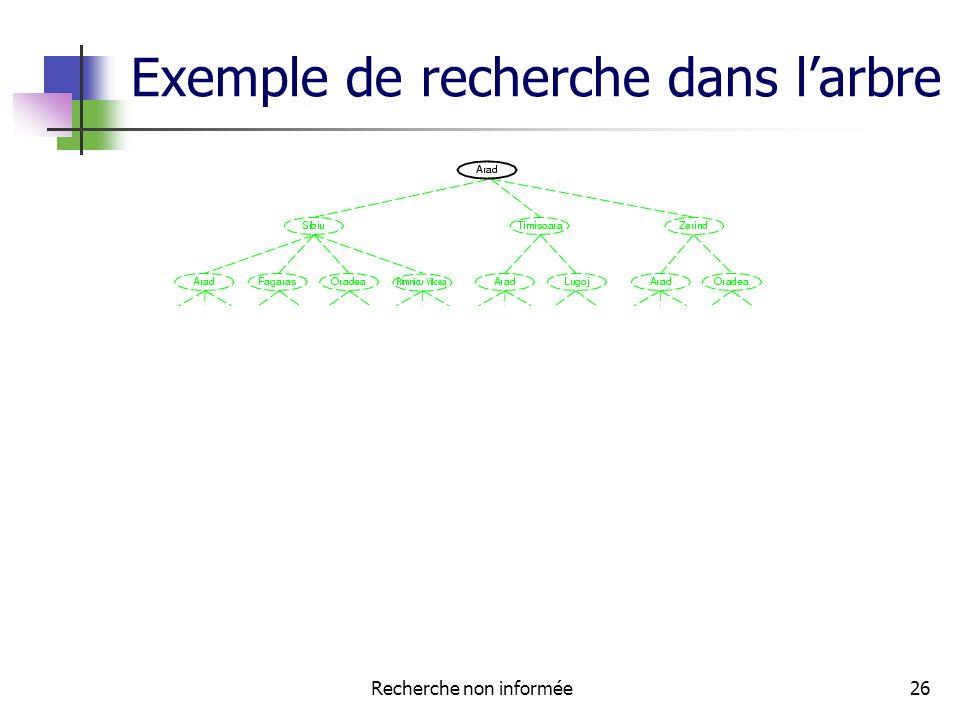 Exemple de recherche dans l'arbre