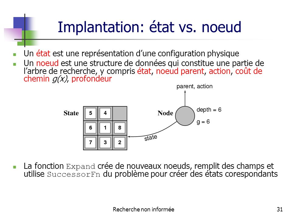 Implantation: état vs. noeud