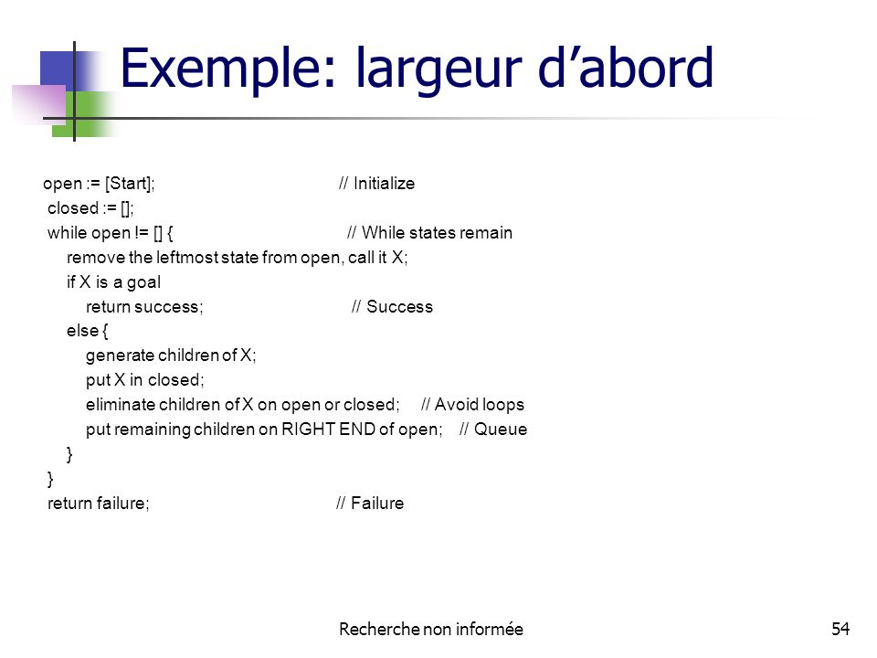 Exemple: largeur d'abord