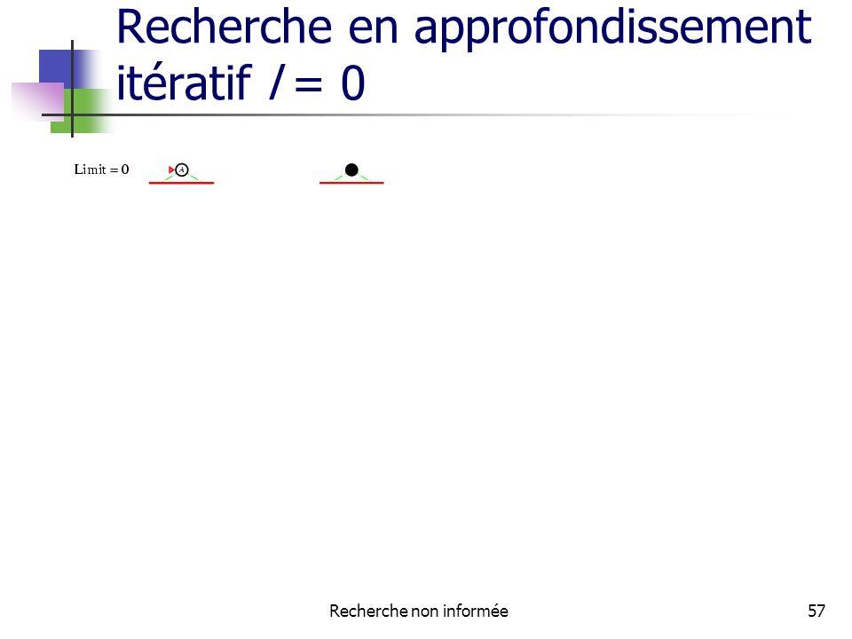 Recherche en approfondissement itératif l = 0