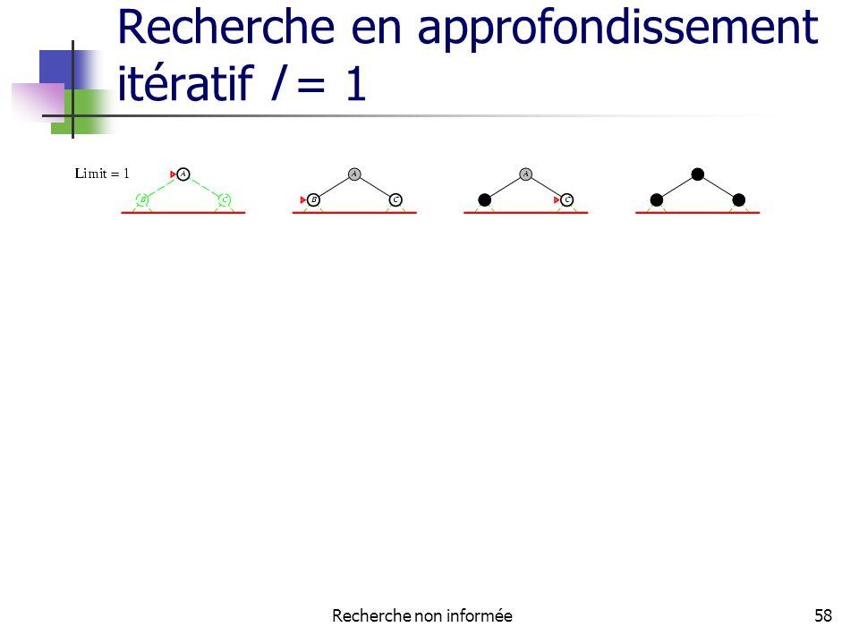 Recherche en approfondissement itératif l = 1