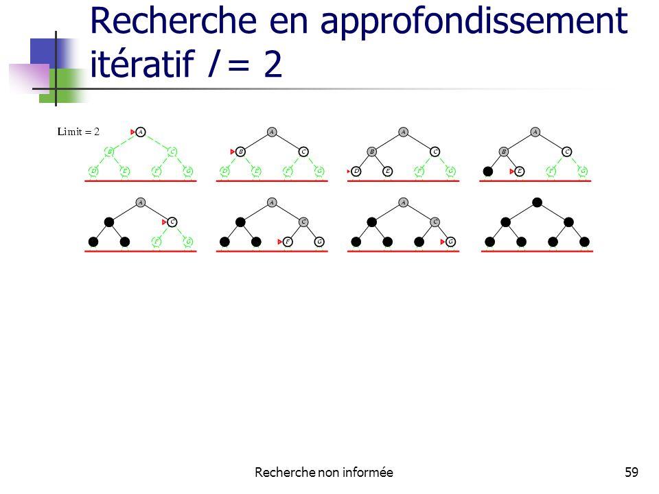 Recherche en approfondissement itératif l = 2
