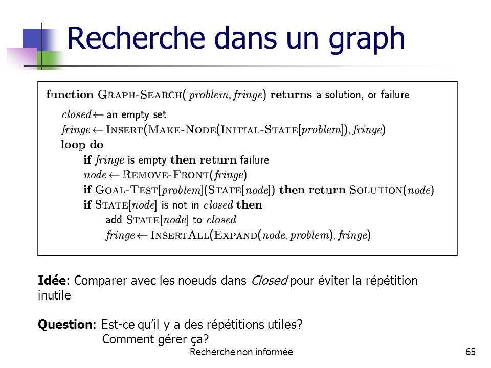 Recherche dans un graph