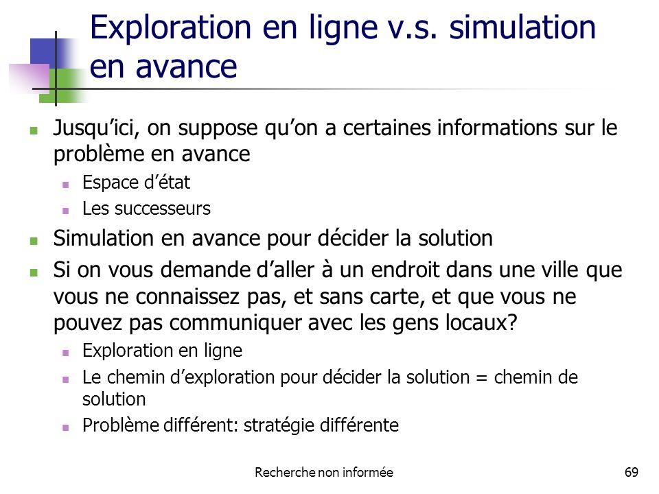 Exploration en ligne v.s. simulation en avance