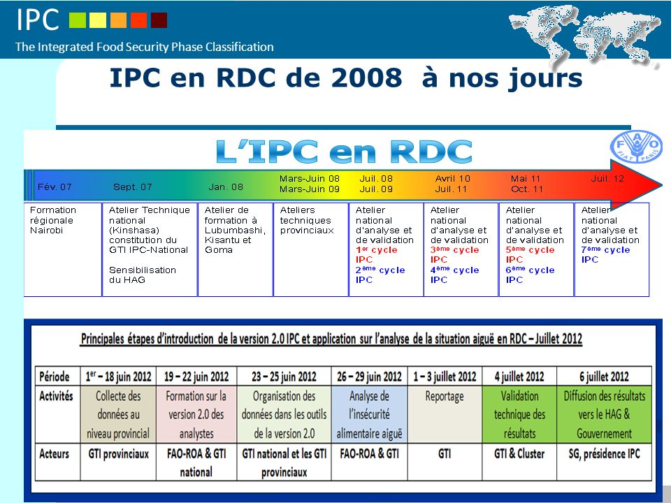 IPC en RDC de 2008 à nos jours 2009 - Introduction de l'IPC avec un projet régional.