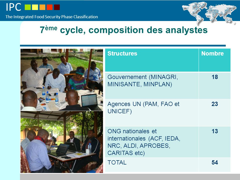 7ème cycle, composition des analystes