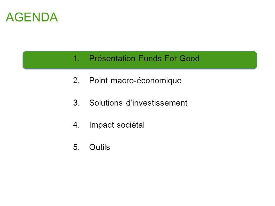 AGENDA Présentation Funds For Good Point macro-économique