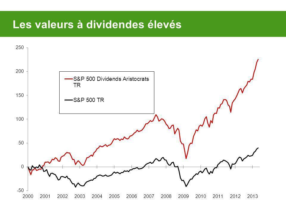 Les valeurs à dividendes élevés