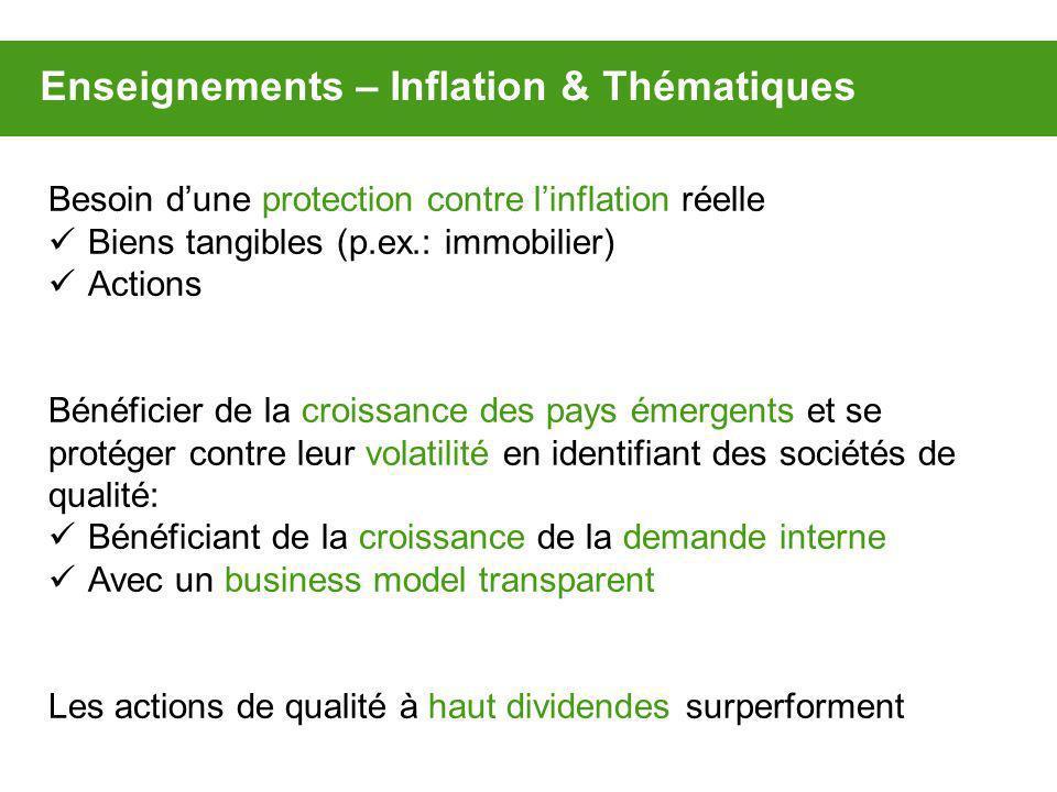 Enseignements – Inflation & Thématiques
