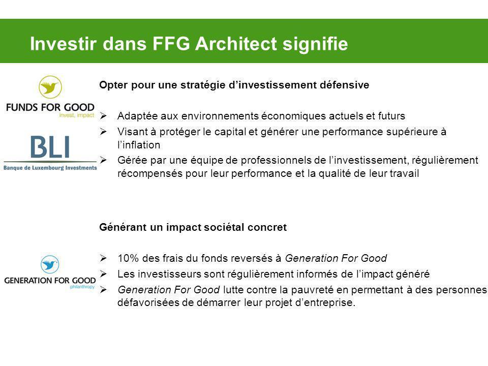 Investir dans FFG Architect signifie