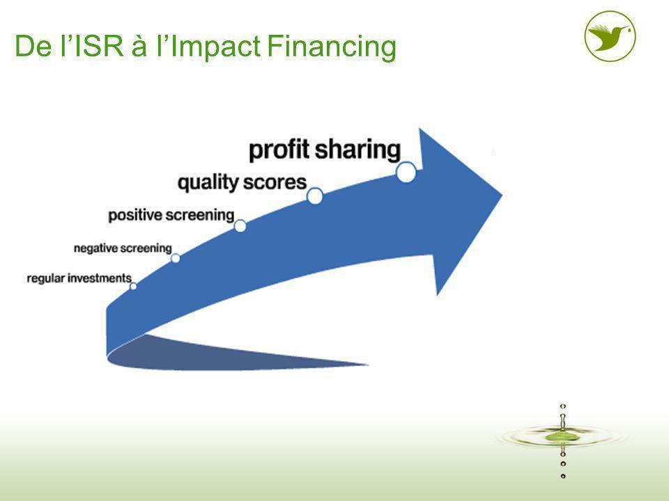 De l'ISR à l'Impact Financing