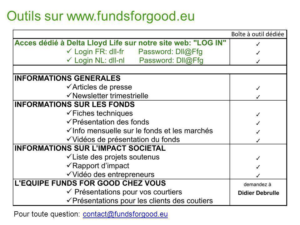 Outils sur www.fundsforgood.eu
