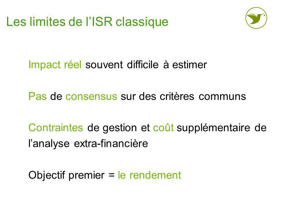 Les limites de l'ISR classique