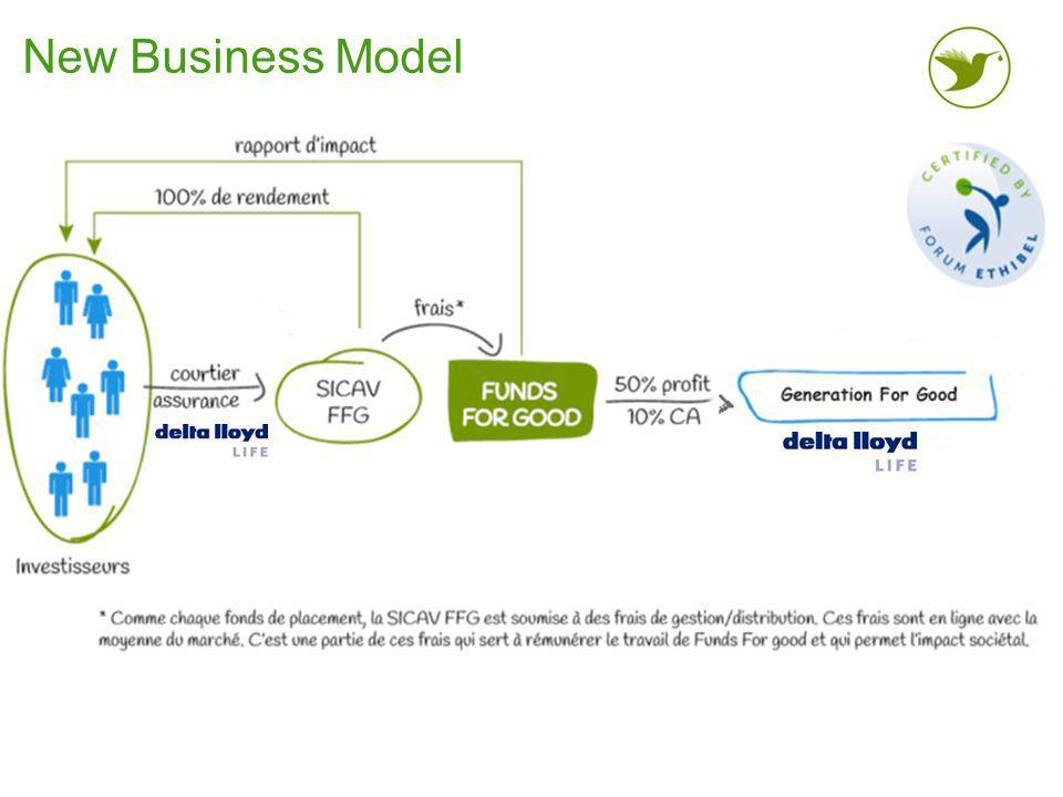 New Business Model mv.