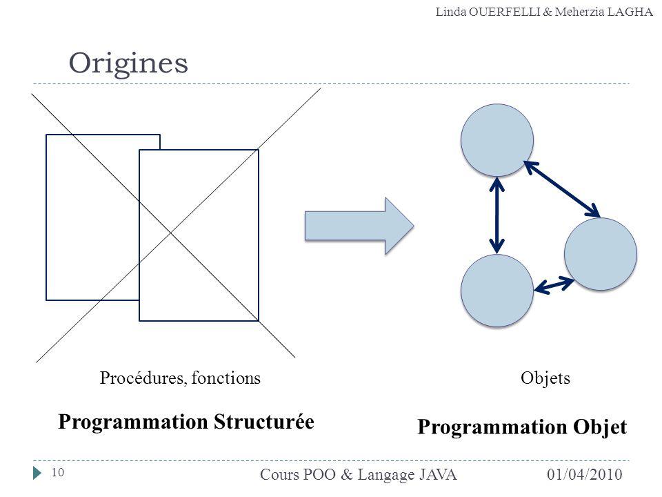 Programmation Structurée
