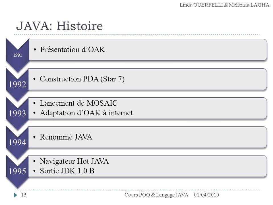 JAVA: Histoire Cours POO & Langage JAVA 01/04/2010 1991