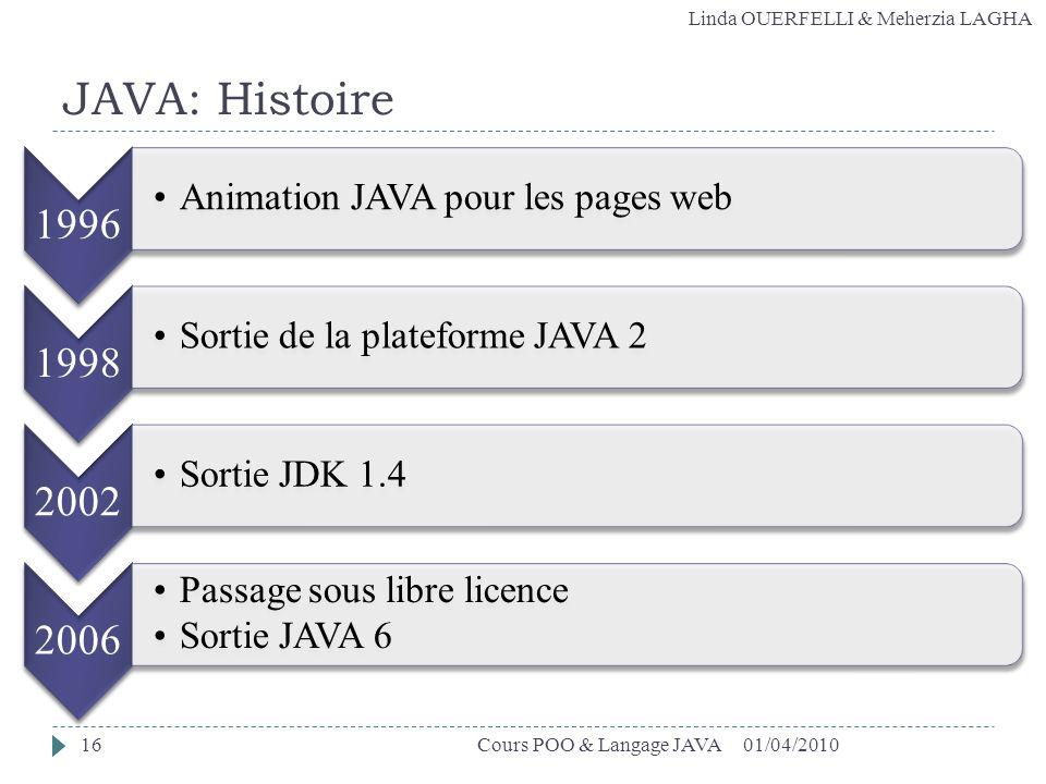 JAVA: Histoire Cours POO & Langage JAVA 01/04/2010