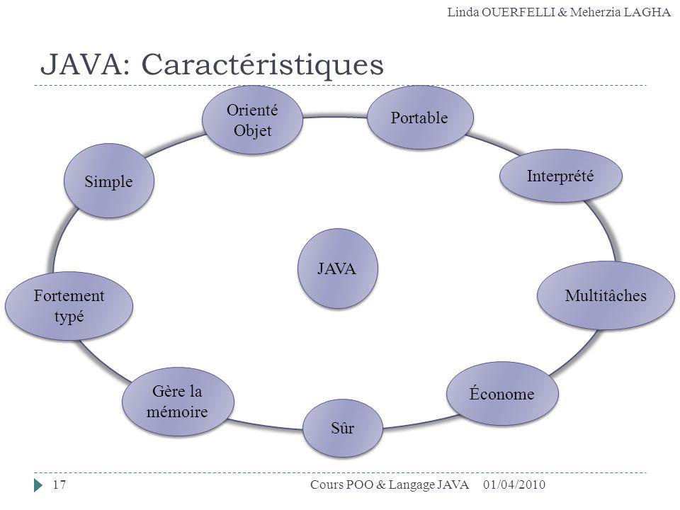 JAVA: Caractéristiques