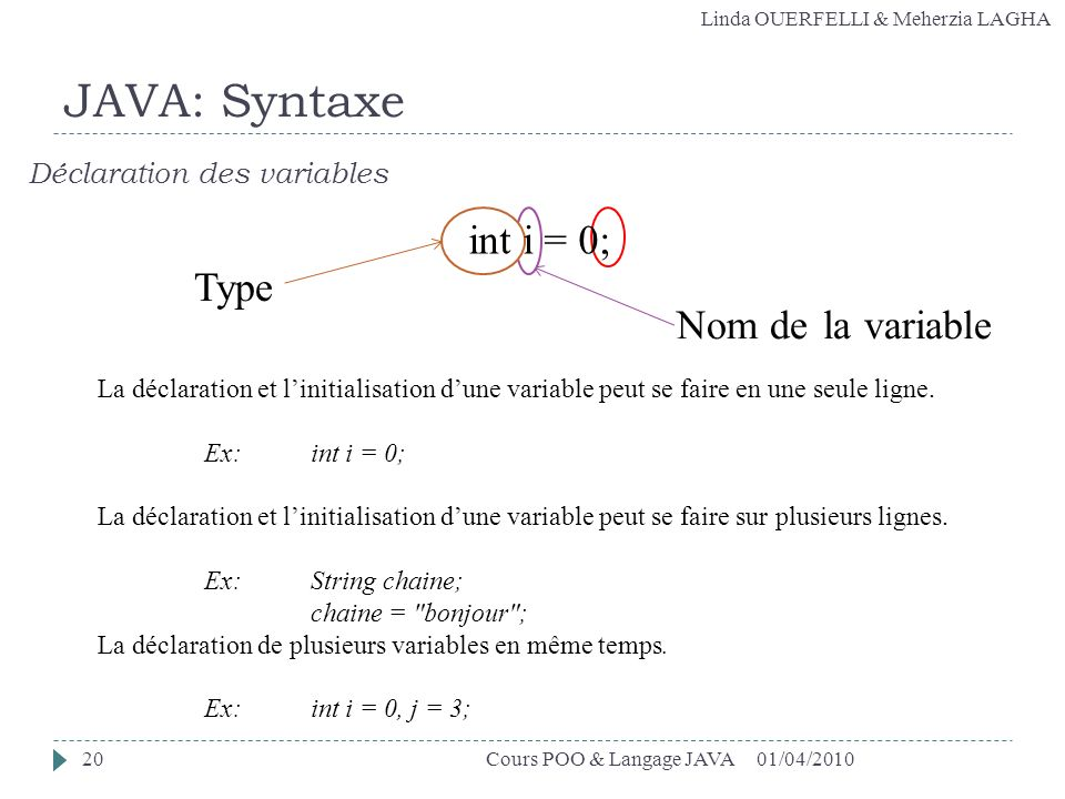 JAVA: Syntaxe int i = 0; Type Nom de la variable