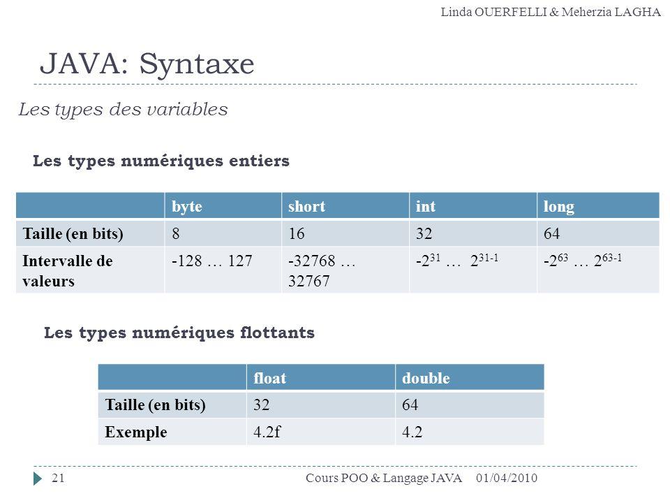 JAVA: Syntaxe Les types des variables Les types numériques entiers