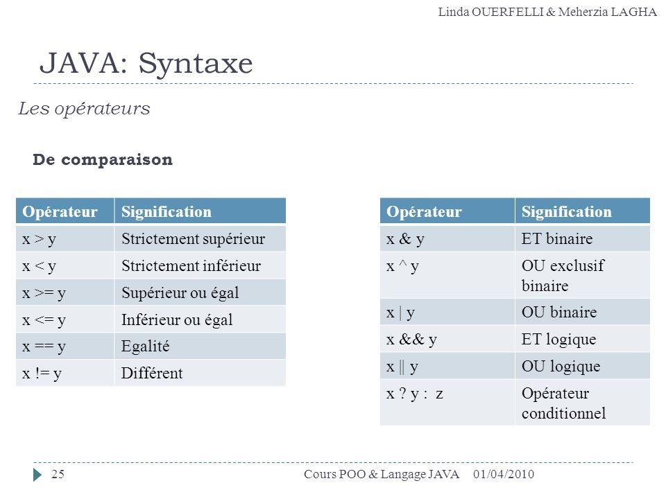 JAVA: Syntaxe Les opérateurs De comparaison Opérateur Signification