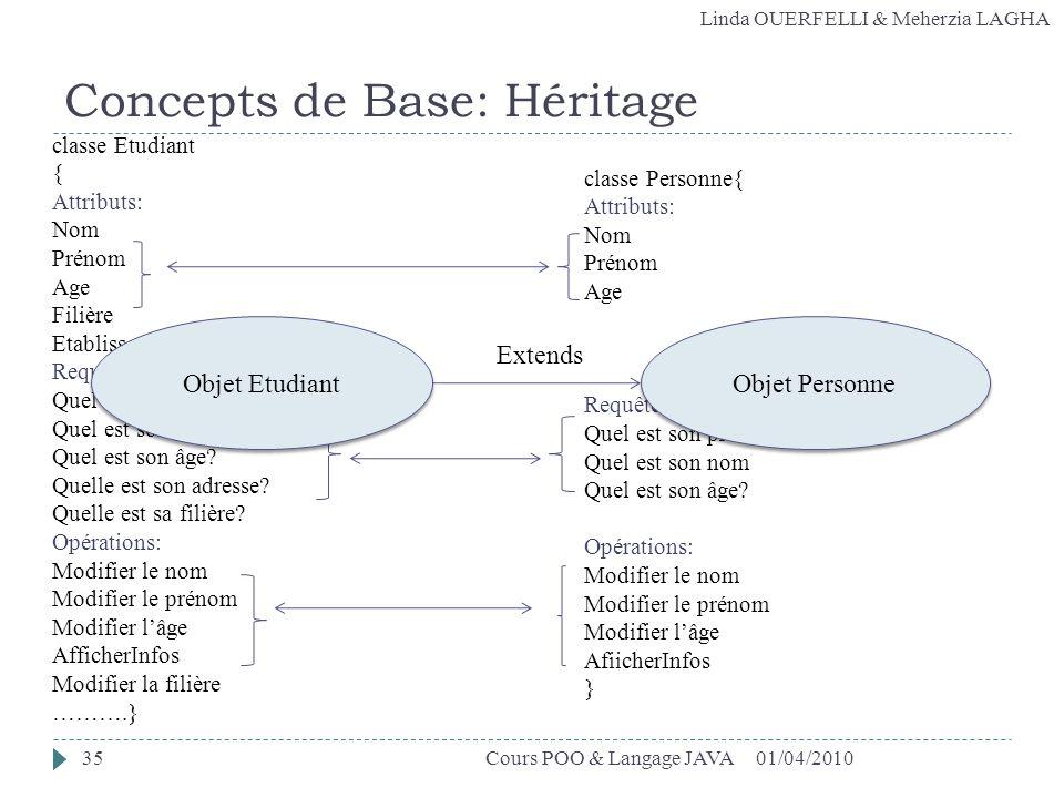 Concepts de Base: Héritage