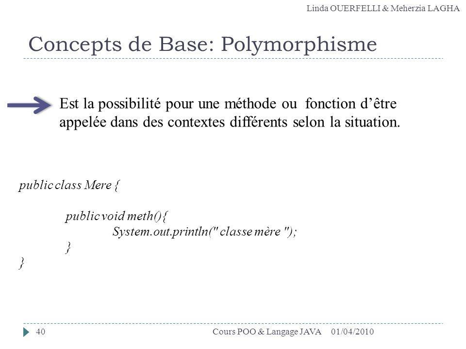 Concepts de Base: Polymorphisme