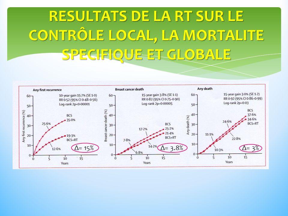RESULTATS DE LA RT SUR LE CONTRÔLE LOCAL, LA MORTALITE SPECIFIQUE ET GLOBALE