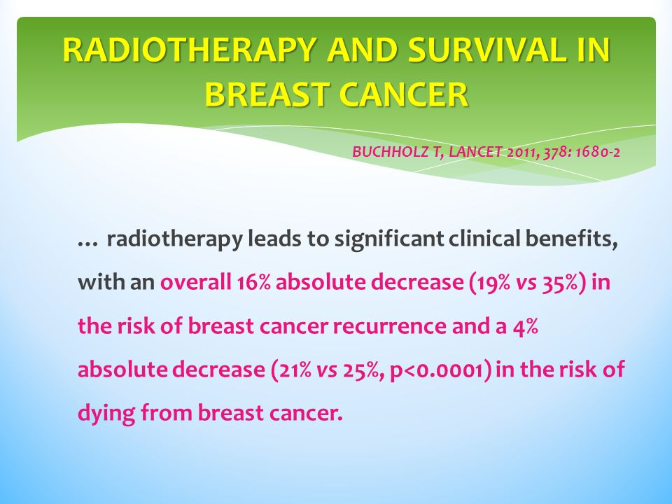 RADIOTHERAPY AND SURVIVAL IN BREAST CANCER