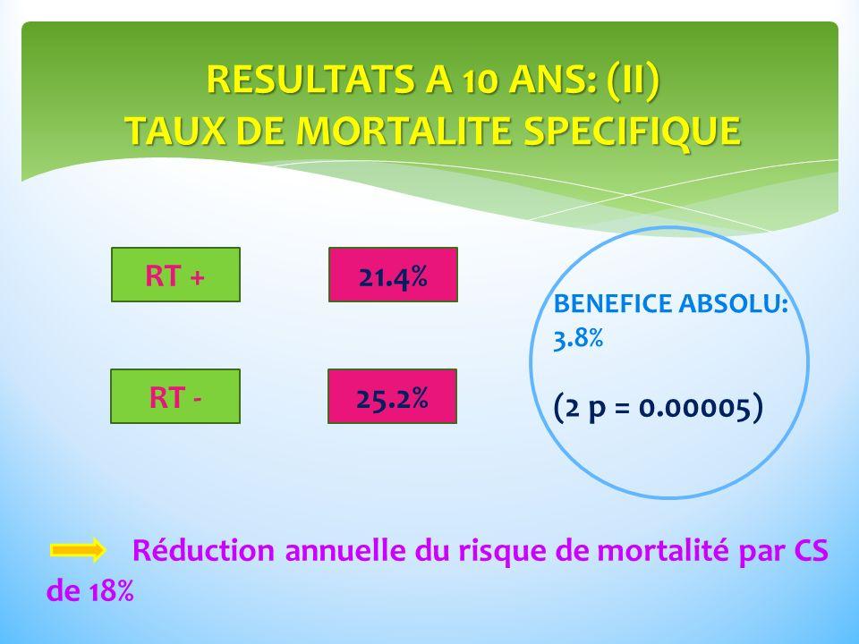 RESULTATS A 10 ANS: (II) TAUX DE MORTALITE SPECIFIQUE