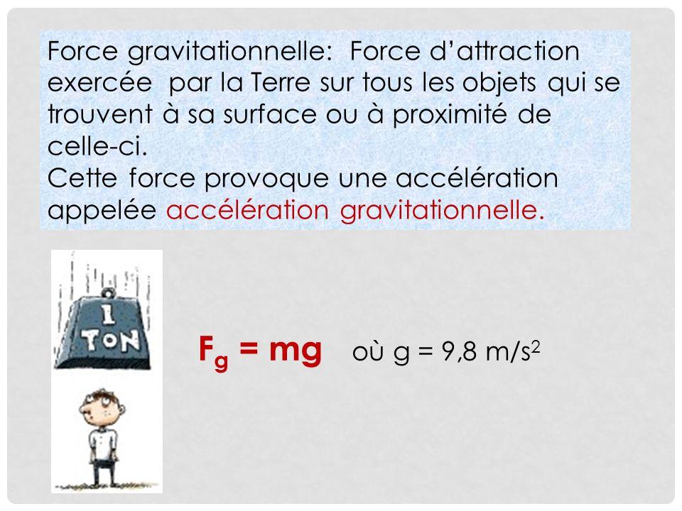 Force gravitationnelle: Force d'attraction exercée par la Terre sur tous les objets qui se trouvent à sa surface ou à proximité de celle-ci.