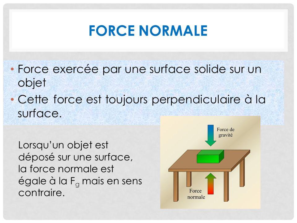 Force normale Force exercée par une surface solide sur un objet