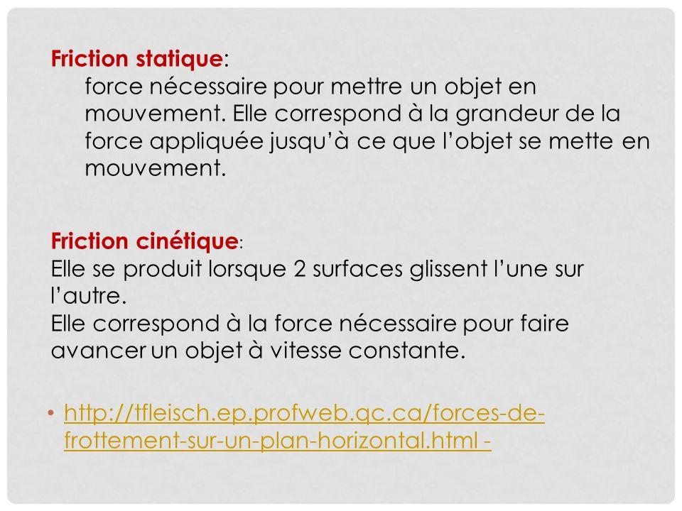 Friction statique: