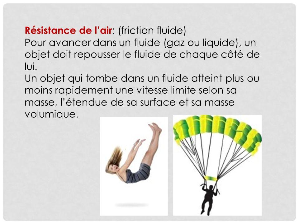 Résistance de l'air: (friction fluide)