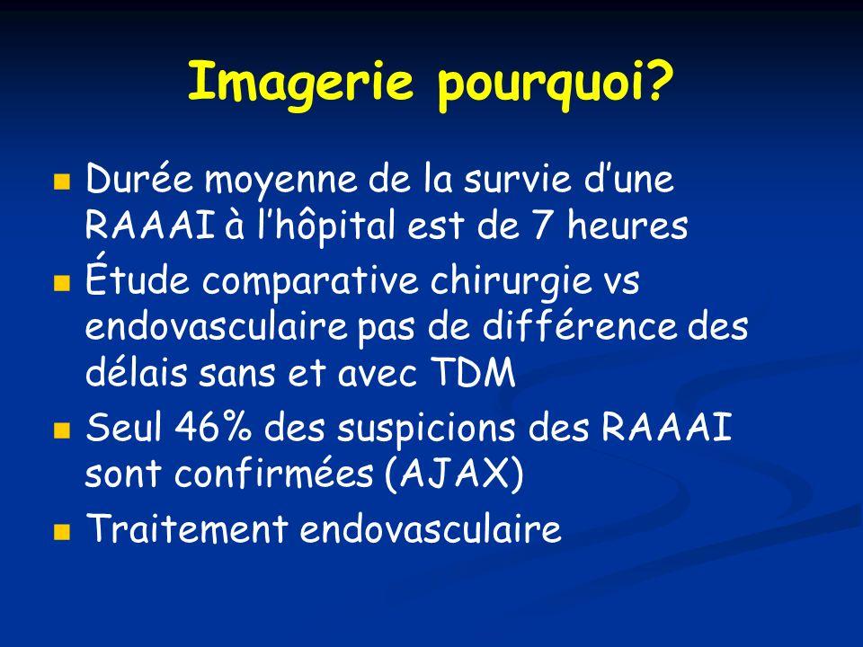 Imagerie pourquoi Durée moyenne de la survie d'une RAAAI à l'hôpital est de 7 heures.