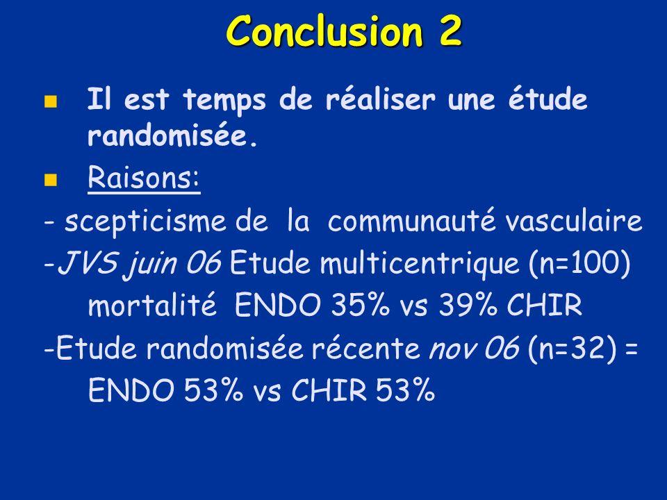 Conclusion 2 Il est temps de réaliser une étude randomisée. Raisons: