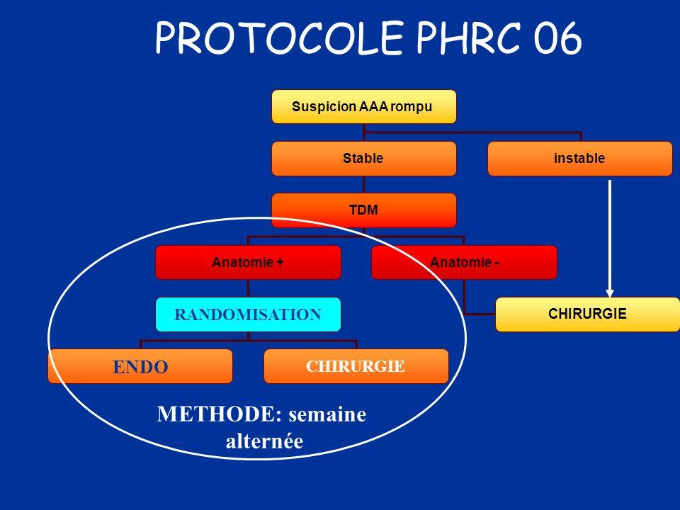 PROTOCOLE PHRC 06 METHODE: semaine alternée RANDOMISATION CHIRURGIE