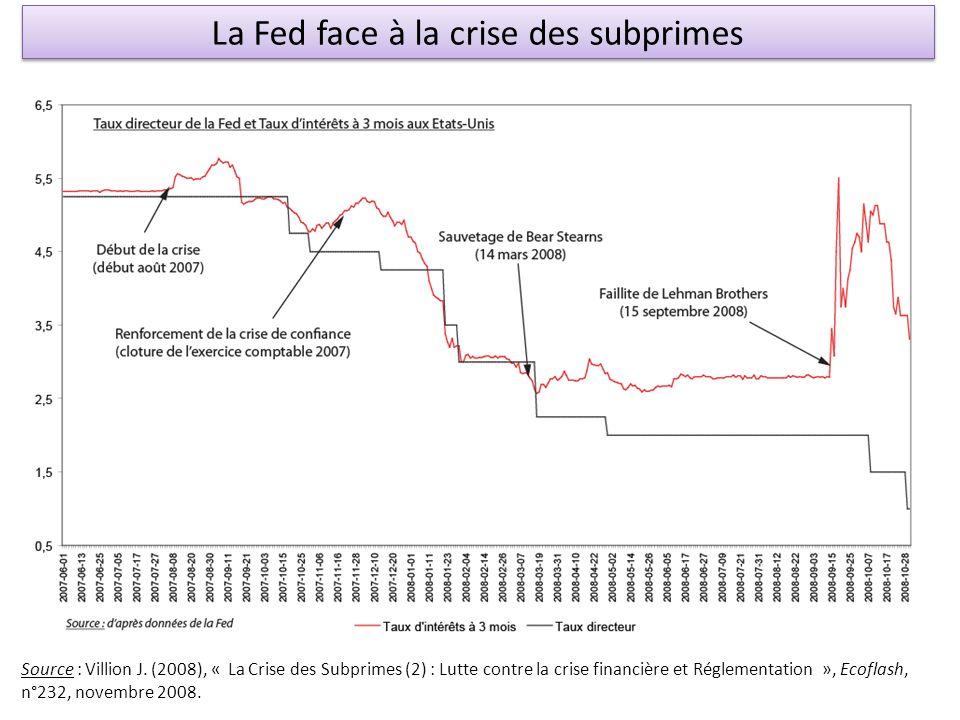 La Fed face à la crise des subprimes