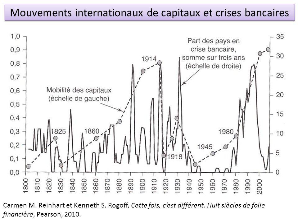 Mouvements internationaux de capitaux et crises bancaires
