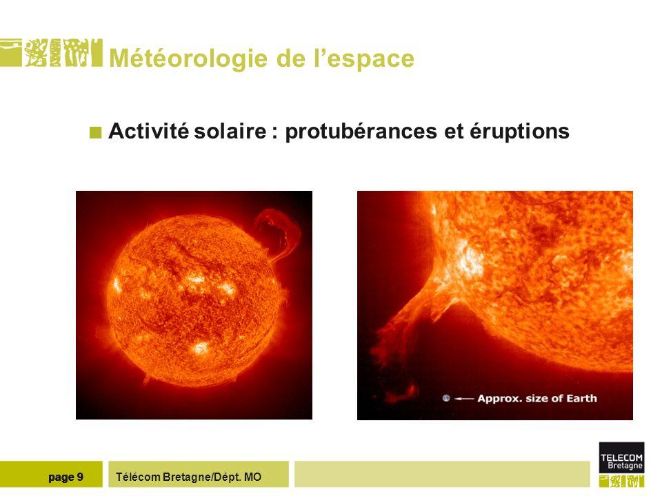 Météorologie de l'espace
